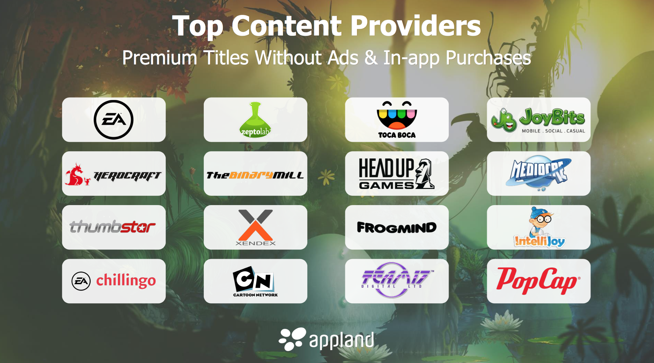 top content developers in app games subscription club for mobile commerce experts