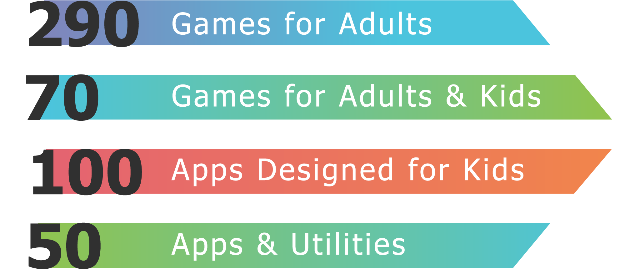 Apps Store Subscription Club - The Mobile VAS Service